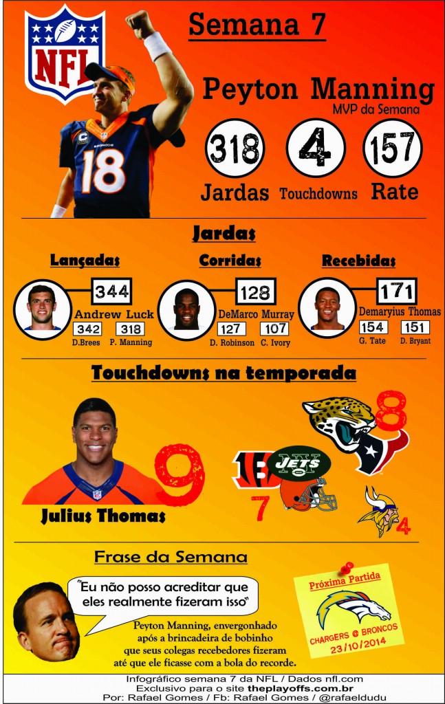Infográfico semana 7