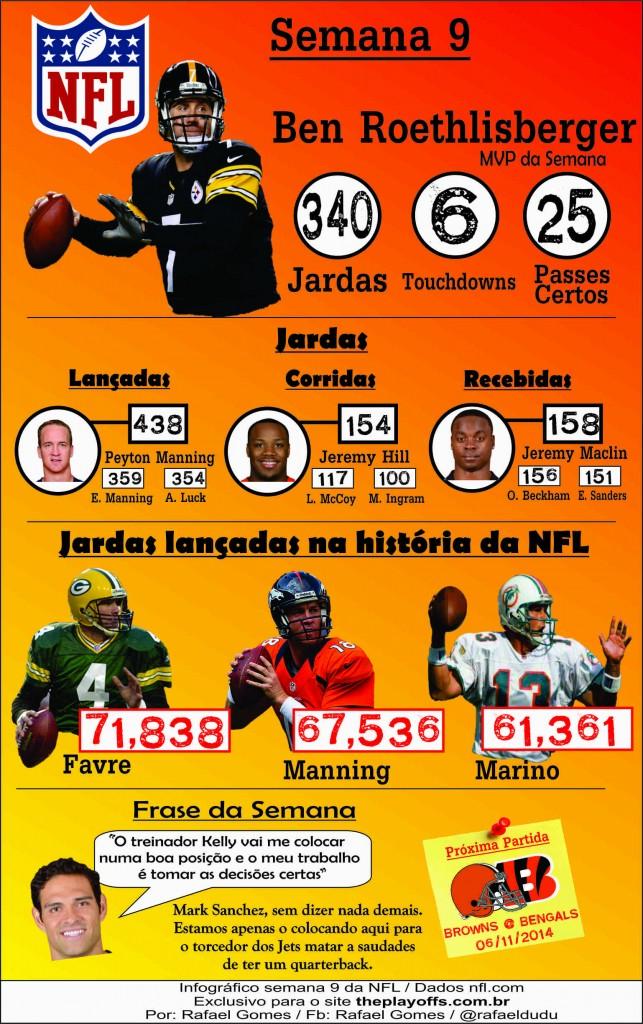 Infográfico da semana 9 da NFL