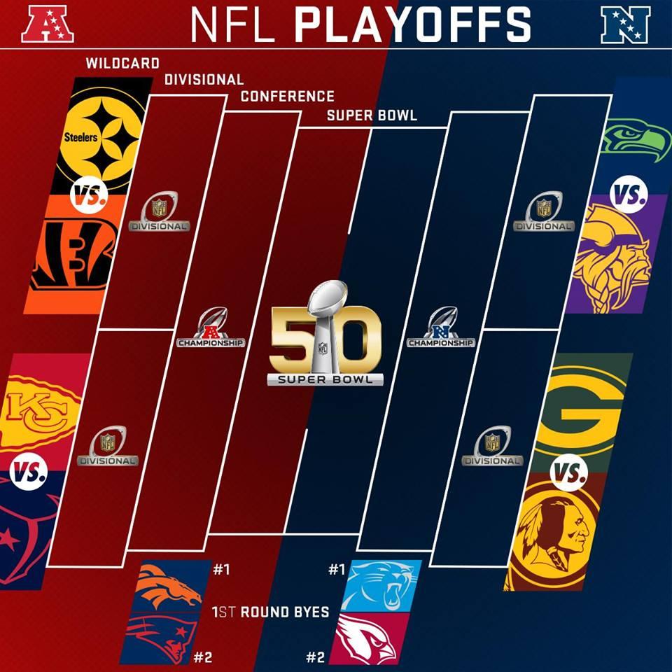 NFL - Playoffs - Wild Card