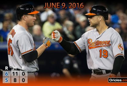 Chris Davis comanda e Baltimore Orioles vence o Toronto Blue Jays - The Playoffs