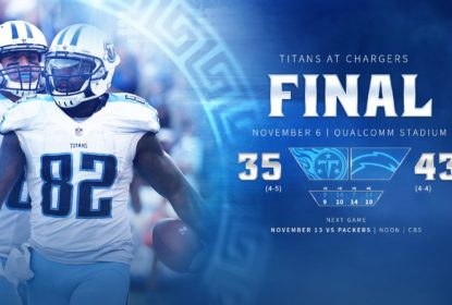 San Diego Chargers vence o Tennessee Titans com excelente jogo defensivo - The Playoffs