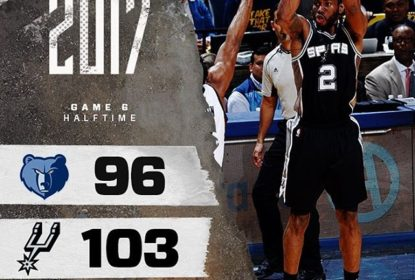 Spurs vencem fora e avançam contra Grizzlies - The Playoffs