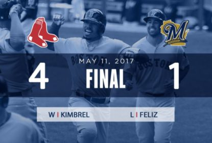 Red Sox vencem Brewers por 4 a 1