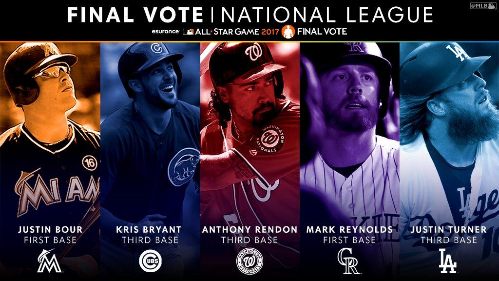 MLB divulga a lista de participantes do All-Star Game de 2017 aec465c96a5