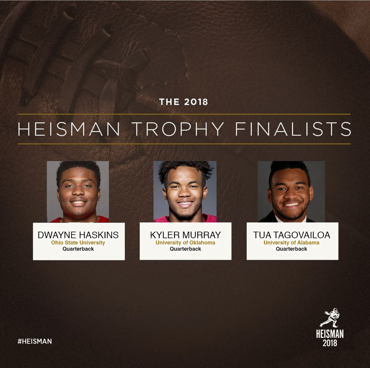 Foram anunciados os finalistas do Heisman Trophy 2018