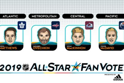 NHL anuncia capitães das quatro divisões para All-Star Game 2019