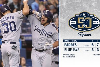Em rara visita ao Canadá, Padres vencem Blue Jays - The Playoffs