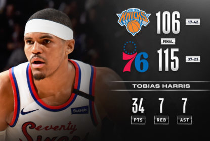 Desfalcados, 76ers batem Knicks com 34 pontos de Tobias Harris - The Playoffs