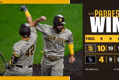 Padres vencem Rockies de virada e seguem na briga pelos playoffs - The Playoffs