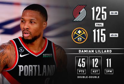 Lillard anota 45 pontos, Blazers batem Nuggets e encostam na 8ª posição do Oeste - The Playoffs